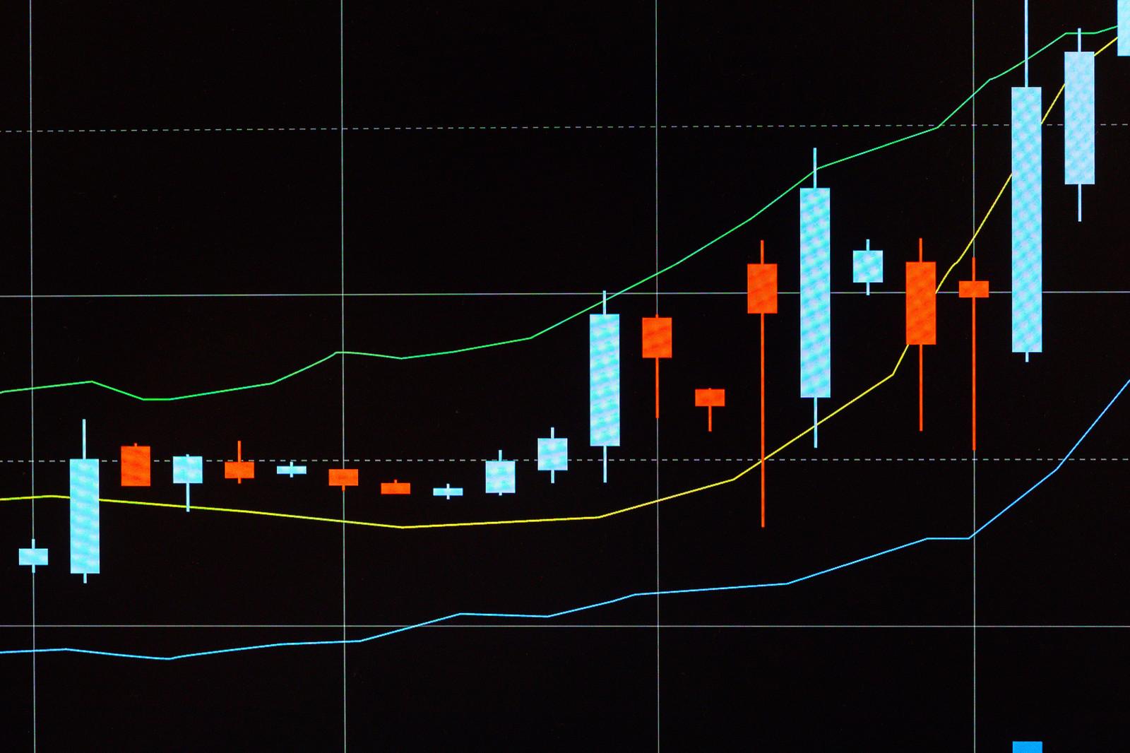 インデックス 株式 smt グローバル
